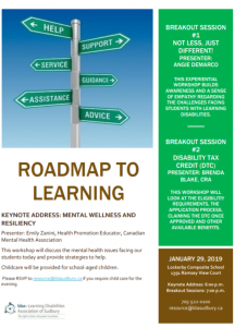 roadmap to learning pic